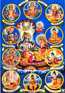 Names of Lord Vishnu (Mythological Names)